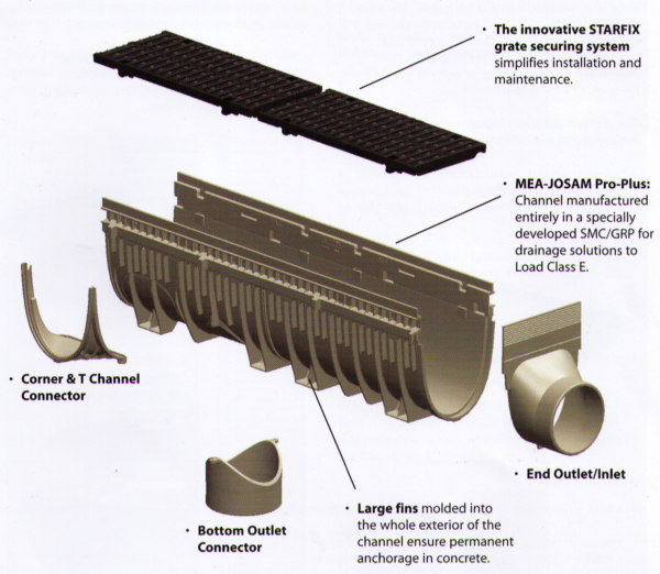 Residential driveway drain trench drain on trench drain supply for Residential trench drain
