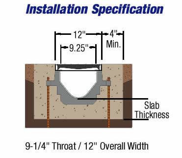 Z882 Zurn Trench Drain Installation Specifications