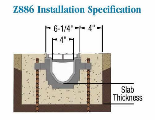 trench drain installation diagram