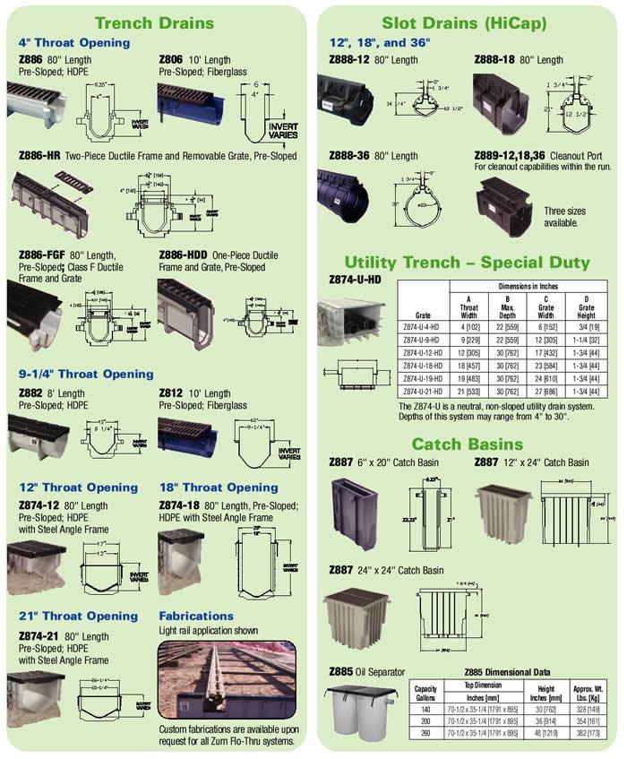 Zurn Flo Thru Linear Drains Manufacturer Info Page