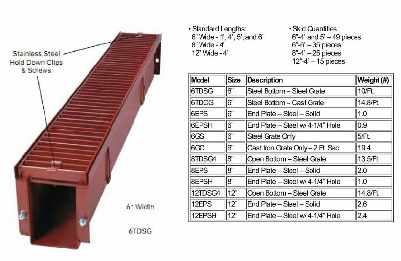 More Products Marshall Stamping By Trench Drain Supply